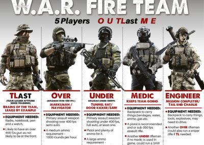 Fireteam-01